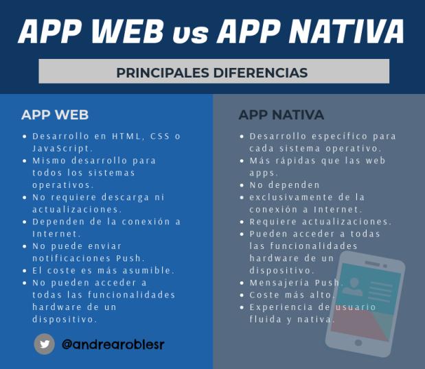 app-web-vs-nativa